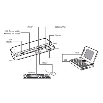 Usb 2 0 Laptop Docking Station With Video 28652